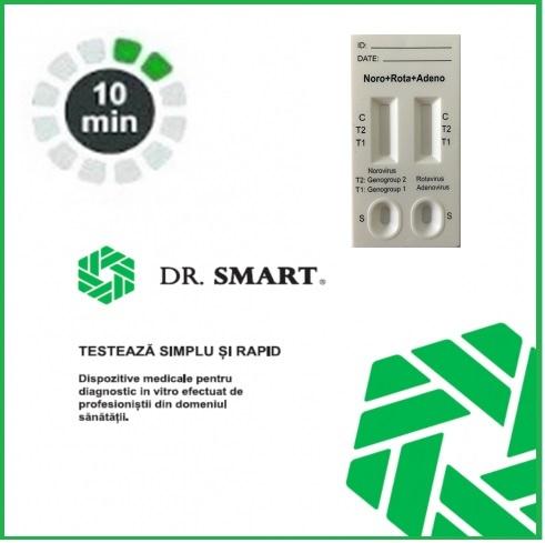 NOU! Test rapid combo Norovirus/Rotavirus/Adenovirus Casetă (materii fecale) Kit cu 10 casete test